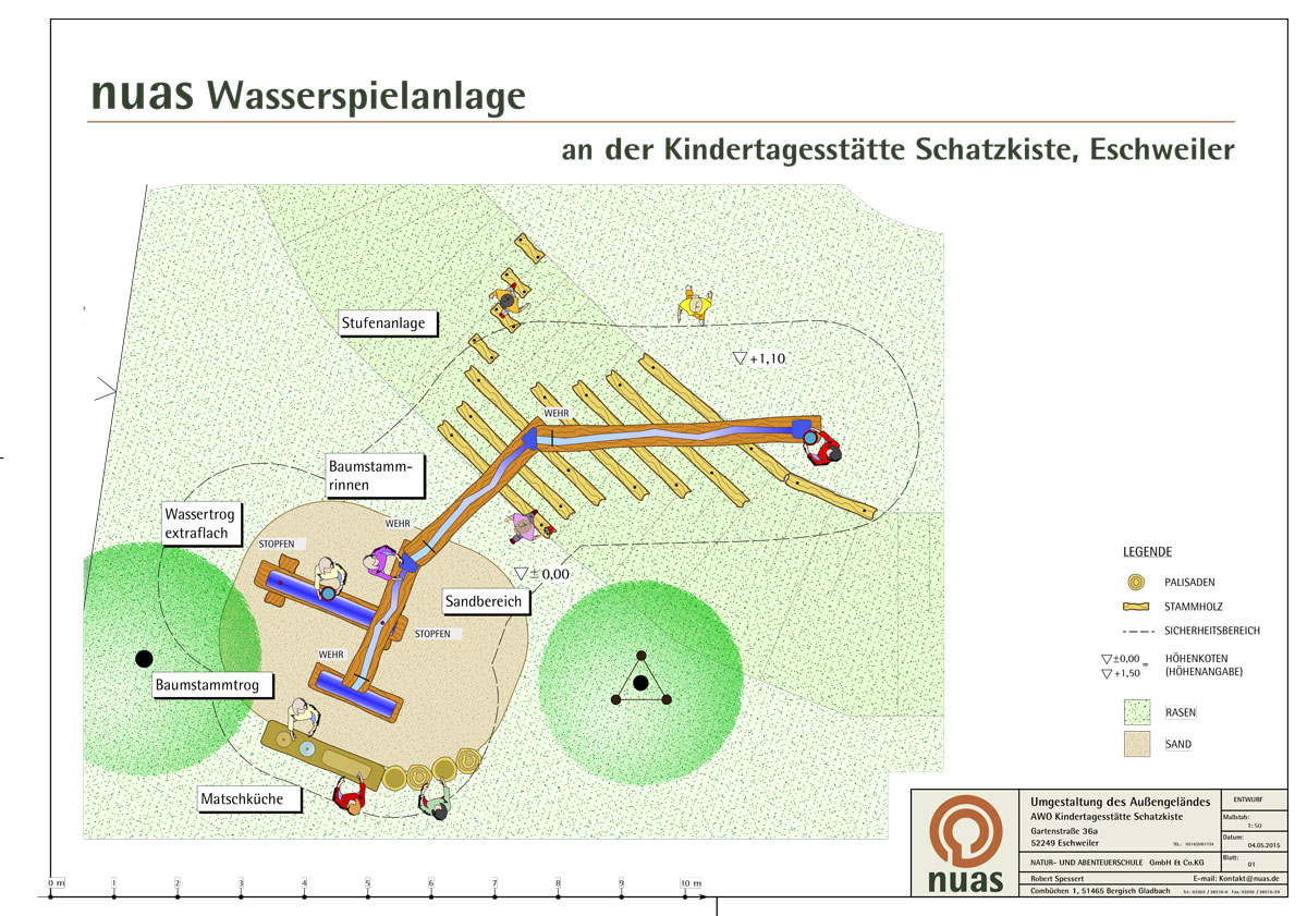 nuas Planung Eschweiler Schatzkiste