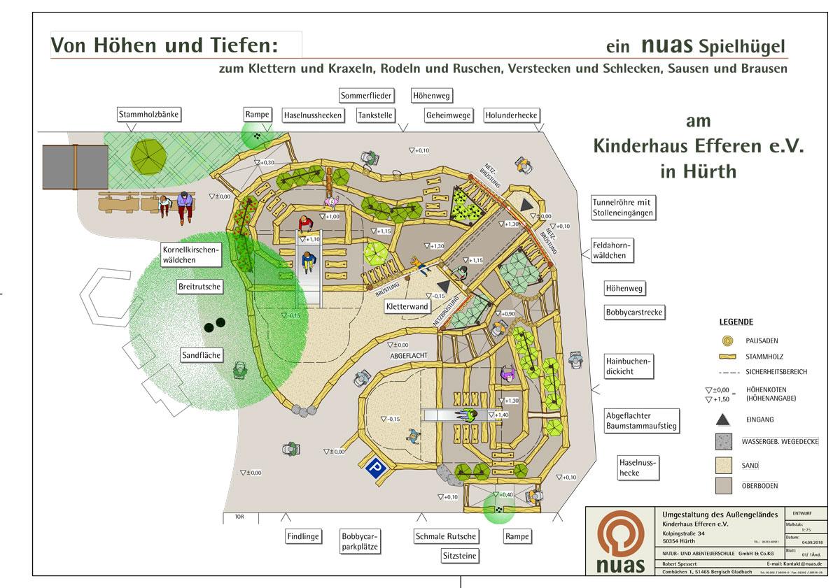 nuas Planung Hürth-KH-Efferen